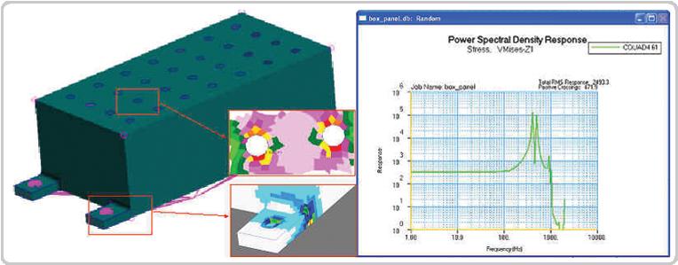acoustic vibration analysis